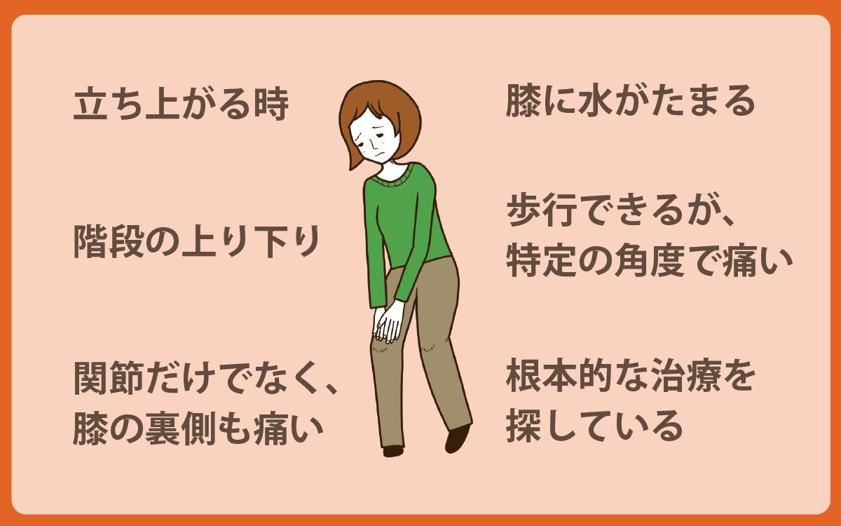 変形性膝関節症と鍼灸