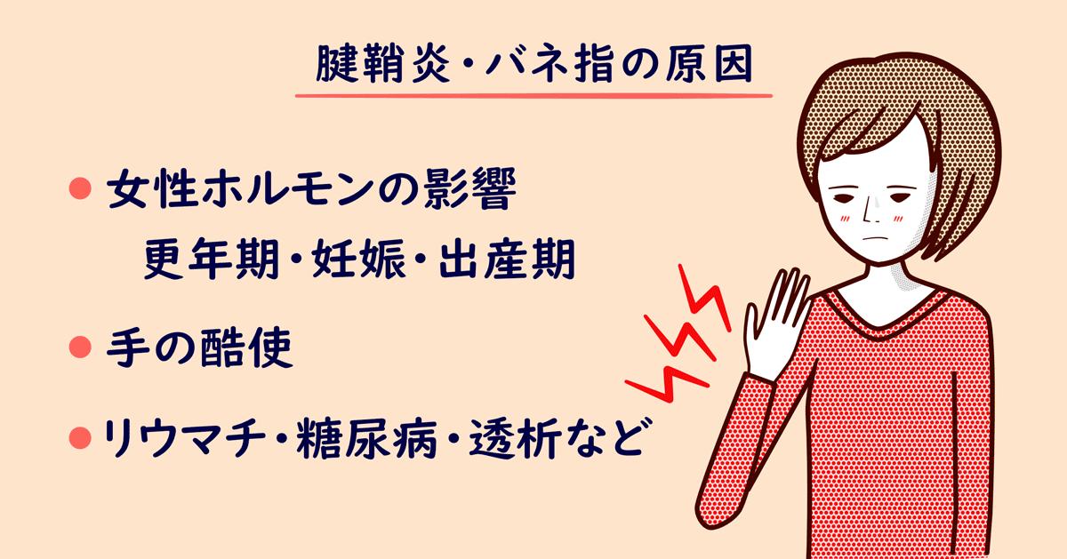 腱鞘炎・バネ指の原因